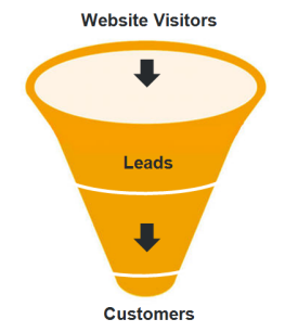 the buying funnel