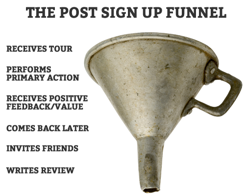 The Post Sign Up Funnel